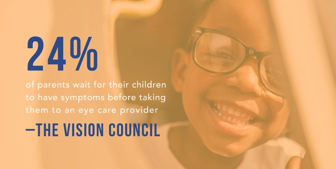 24% of parents wait for their children to have symptoms before taking them to an eye care provider. -The Vision Council
