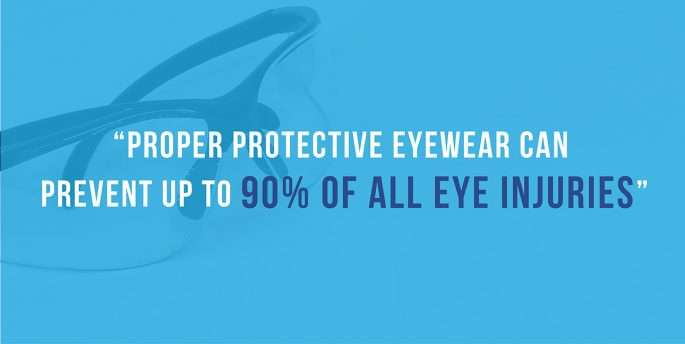 Proper protective eyewear can prevent up to 90% of all eye injuries
